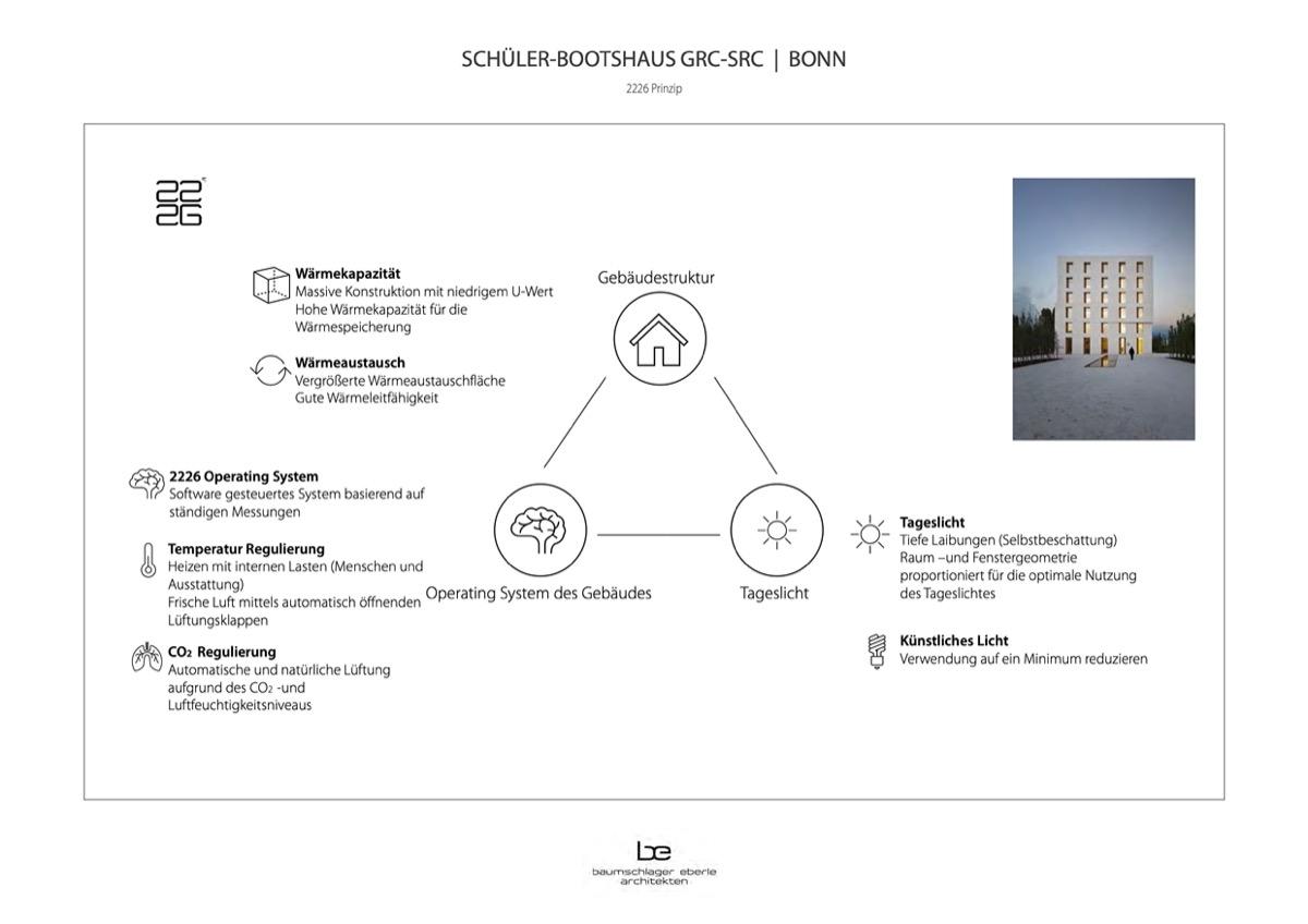 200912-Bootshaus-Bonn-17